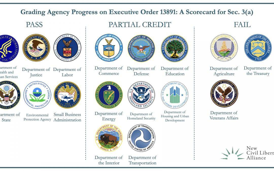 Grading Agency Progress on Executive Order 13891: A Scorecard for Section 3(a)